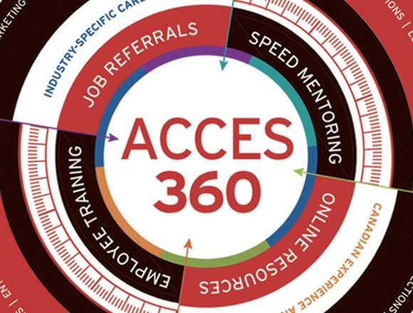 ACCES 360